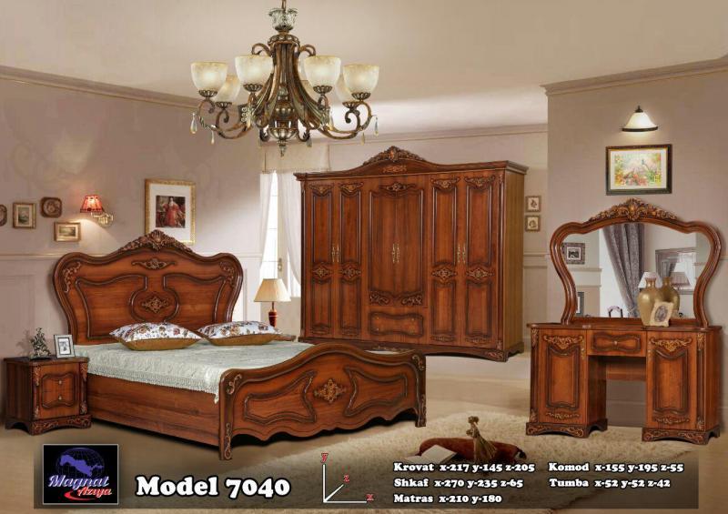 Model 7040