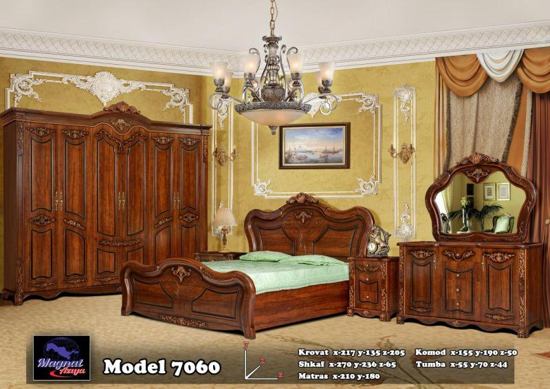 Model 7060